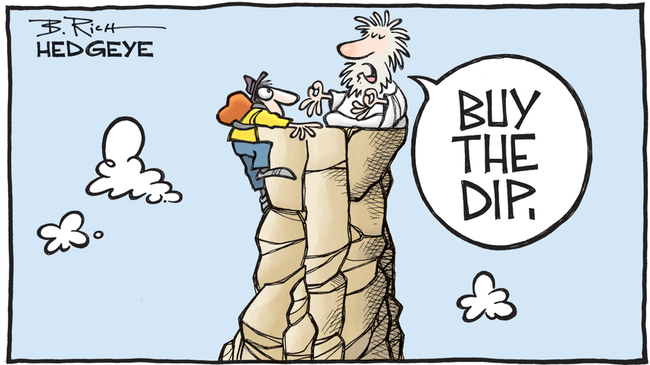 """Rabobank: """"So, It Was Right Not To 'Buy The Dip'?"""""""
