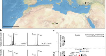 Accurate compound-specific 14 C dating of archaeological pottery vessels