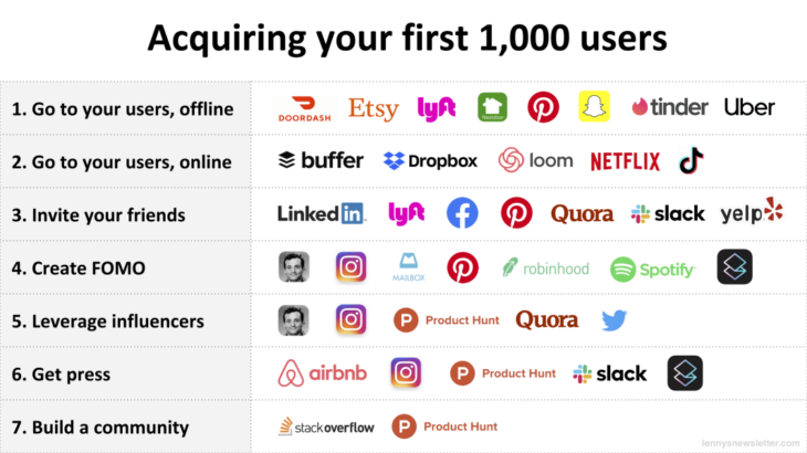 How the biggest consumer apps got their first 1k users