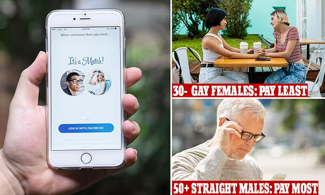 Tinder Plus costs more if you're a straight man aged over 50, investigation finds